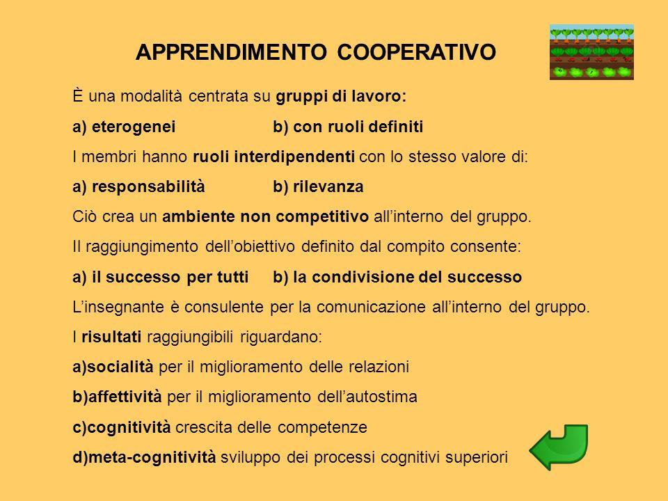 È una modalità centrata su gruppi di lavoro: a) eterogeneib) con ruoli definiti I membri hanno ruoli interdipendenti con lo stesso valore di: a) respo