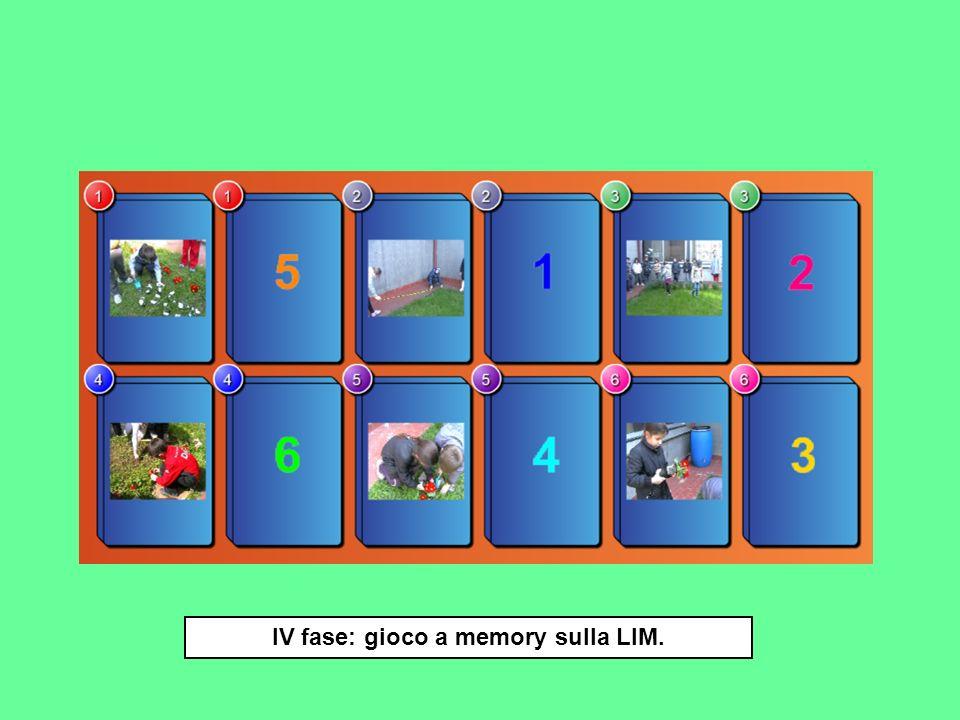 IV fase: gioco a memory sulla LIM.