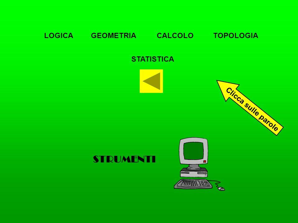 LOGICAGEOMETRIACALCOLOTOPOLOGIA STATISTICA Clicca sulle parole STRUMENTI