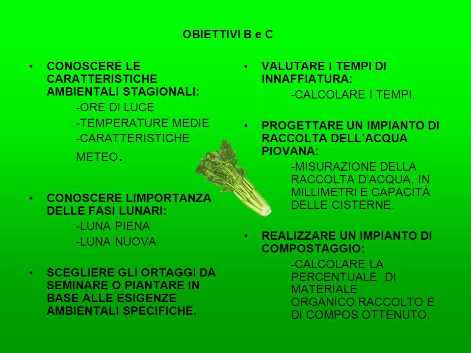 CONOSCERE LE CARATTERISTICHE AMBIENTALI STAGIONALI: -ORE DI LUCE -TEMPERATURE MEDIE -CARATTERISTICHE METEO. CONOSCERE LIMPORTANZA DELLE FASI LUNARI: -
