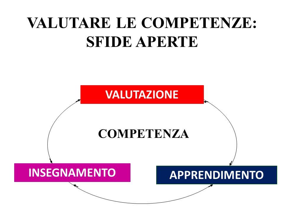 APPRENDIMENTO INSEGNAMENTO VALUTAZIONE VALUTARE LE COMPETENZE: SFIDE APERTE COMPETENZA