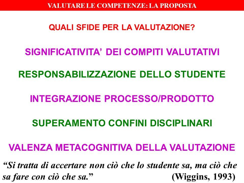 SIGNIFICATIVITA DEI COMPITI VALUTATIVI RESPONSABILIZZAZIONE DELLO STUDENTE INTEGRAZIONE PROCESSO/PRODOTTO SUPERAMENTO CONFINI DISCIPLINARI QUALI SFIDE PER LA VALUTAZIONE.