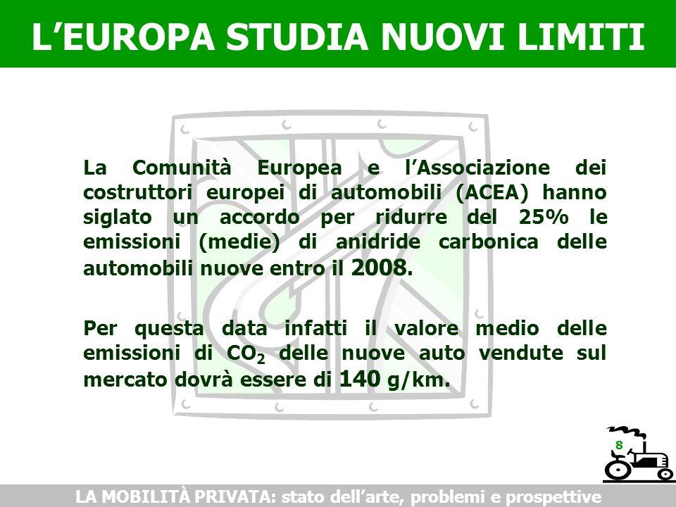 LEUROPA STUDIA NUOVI LIMITI LA MOBILITÀ PRIVATA: stato dellarte, problemi e prospettive La Comunità Europea e lAssociazione dei costruttori europei di