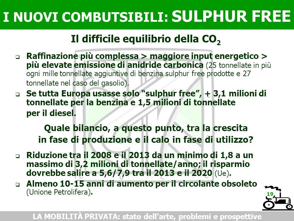 I NUOVI COMBUTSIBILI: SULPHUR FREE LA MOBILITÀ PRIVATA: stato dellarte, problemi e prospettive Il difficile equilibrio della CO 2 Raffinazione più complessa > maggiore input energetico > più elevate emissione di anidride carbonica (25 tonnellate in più ogni mille tonnellate aggiuntive di benzina sulphur free prodotte e 27 tonnellate nel caso del gasolio).