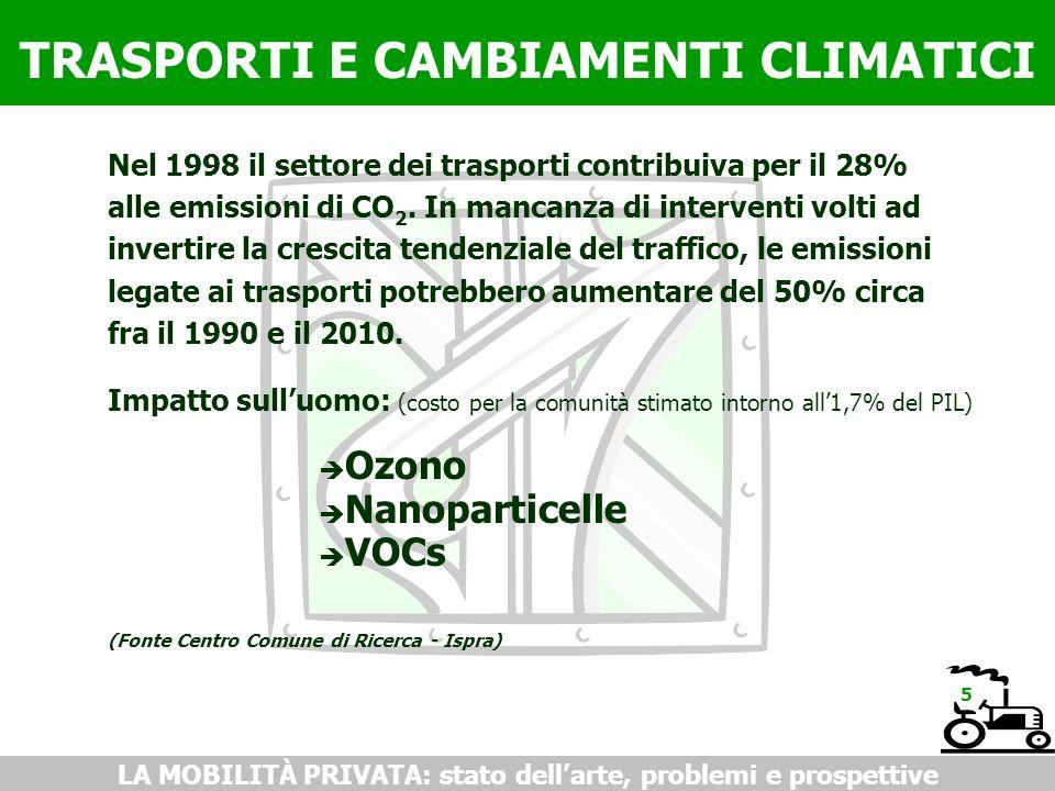 TRASPORTI E CAMBIAMENTI CLIMATICI LA MOBILITÀ PRIVATA: stato dellarte, problemi e prospettive Nel 1998 il settore dei trasporti contribuiva per il 28%