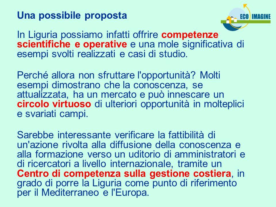 Una possibile proposta In Liguria possiamo infatti offrire competenze scientifiche e operative e una mole significativa di esempi svolti realizzati e