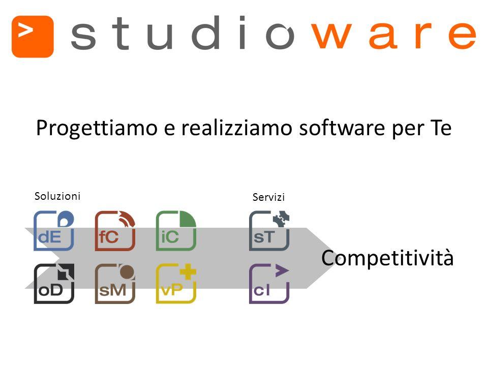 Soluzioni Servizi Progettiamo e realizziamo software per Te Competitività