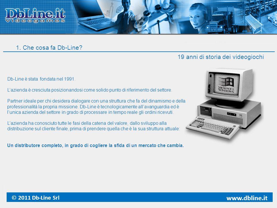 © 2011 Db-Line Srl www.dbline.it Top Client = Top Publisher E lunica azienda italiana che ha accesso a TUTTI i prodotti, sia tramite le proprie distribuzioni ufficiali ed esclusive che tramite i publisher / distributori.