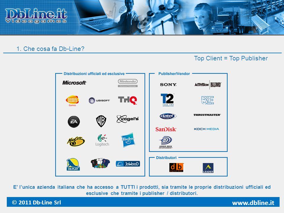 © 2011 Db-Line Srl www.dbline.it Top Client = Top Publisher E lunica azienda italiana che ha accesso a TUTTI i prodotti, sia tramite le proprie distri