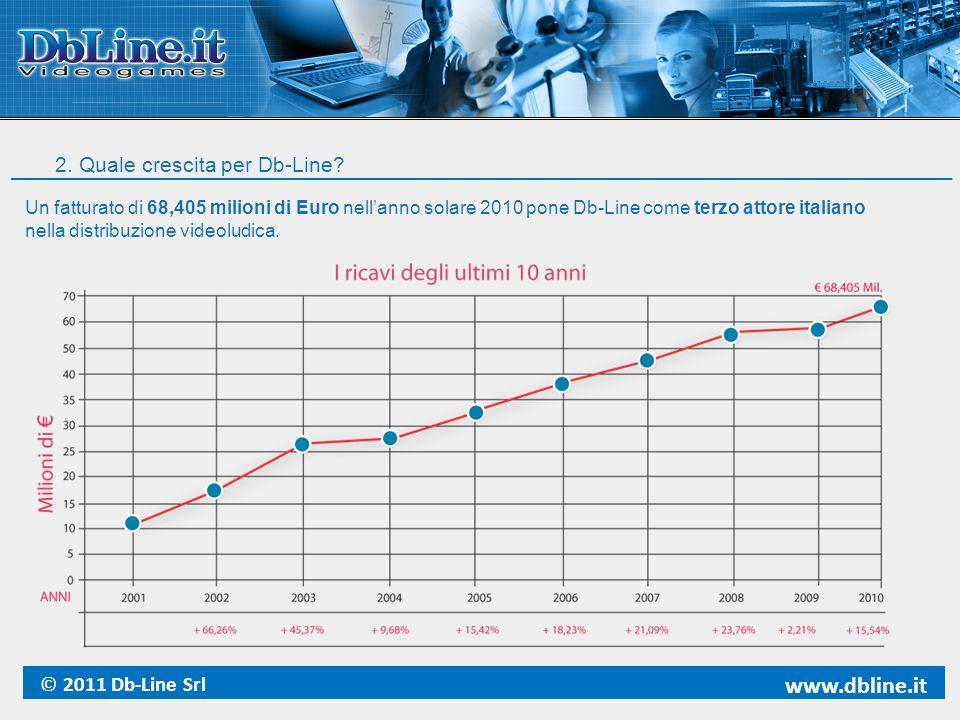 2. Quale crescita per Db-Line? © 2011 Db-Line Srl www.dbline.it Un fatturato di 68,405 milioni di Euro nellanno solare 2010 pone Db-Line come terzo at