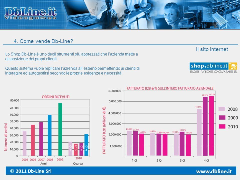 Il sito internet Lo Shop Db-Line è uno degli strumenti più apprezzati che lazienda mette a disposizione dei propri clienti. Questo sistema vuole repli