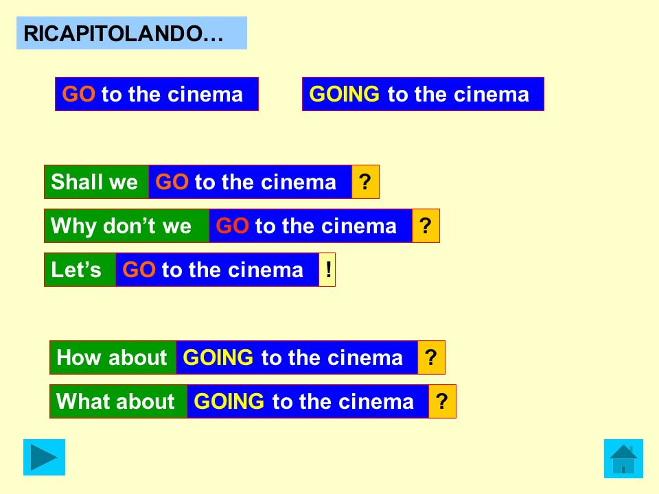 RICAPITOLANDO… GO to the cinemaGOING to the cinema Shall we How about Lets What about Why dont we GO to the cinema GOING to the cinema ? ? ? ? !
