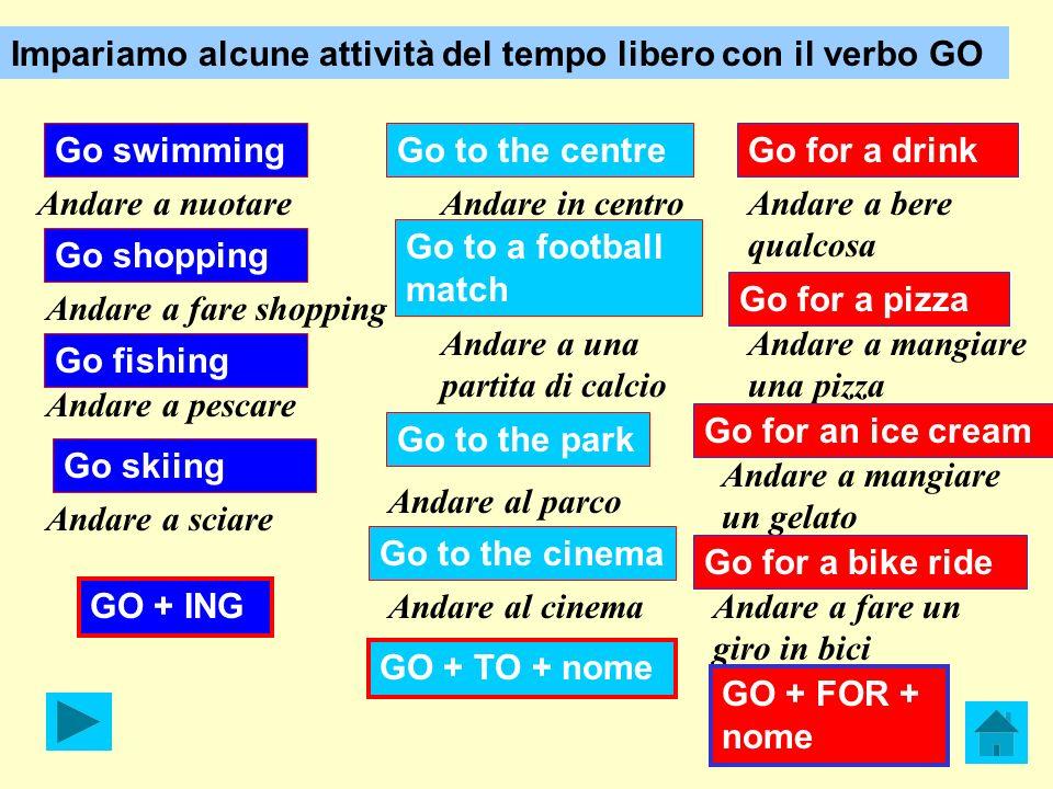 Go for a drink Andare a nuotare Impariamo alcune attività del tempo libero con il verbo GO Go swimming Andare in centro Andare a una partita di calcio
