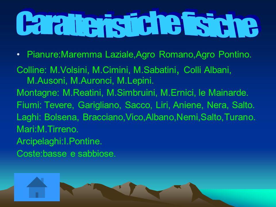 Pianure:Maremma Laziale,Agro Romano,Agro Pontino. Colline: M.Volsini, M.Cimini, M.Sabatini, Colli Albani, M.Ausoni, M.Auronci, M.Lepini. Montagne: M.R
