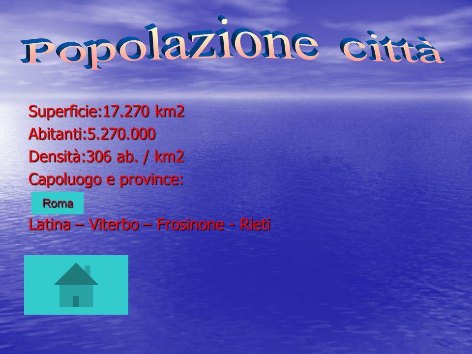 Superficie:17.270 km2 Abitanti:5.270.000 Densità:306 ab. / km2 Capoluogo e province: Latina – Viterbo – Frosinone - Rieti Roma