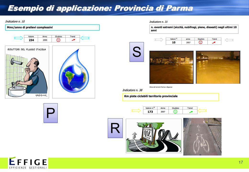 17 Esempio di applicazione: Provincia di Parma P P S S R R