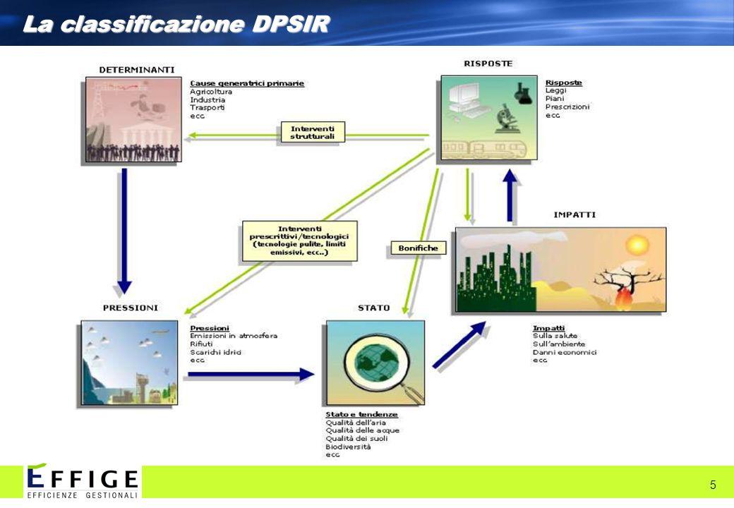 La classificazione DPSIR 5
