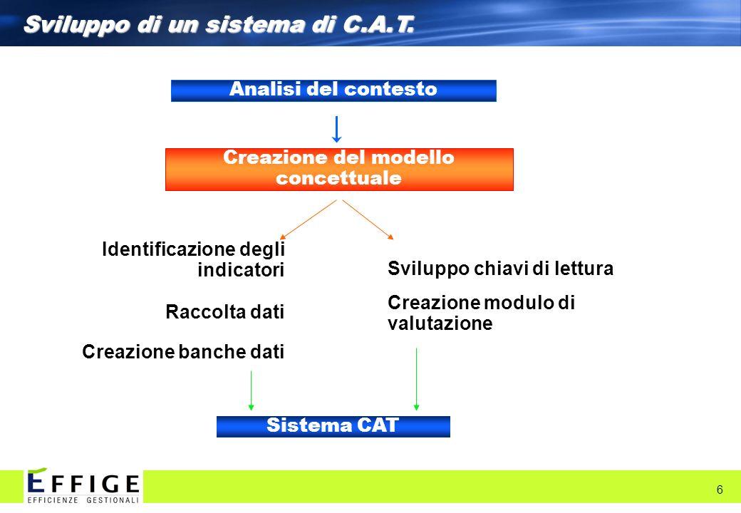 Sviluppo di un sistema di C.A.T. 6 Identificazione degli indicatori Raccolta dati Creazione banche dati Sviluppo chiavi di lettura Creazione modulo di
