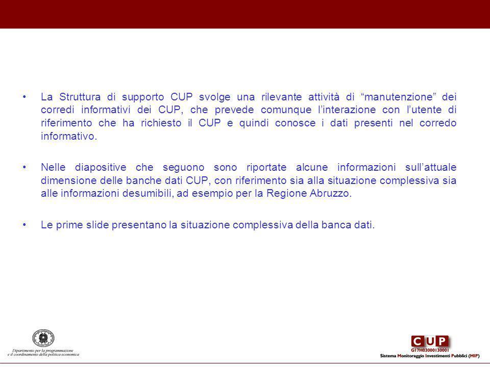 La Struttura di supporto CUP svolge una rilevante attività di manutenzione dei corredi informativi dei CUP, che prevede comunque linterazione con lute