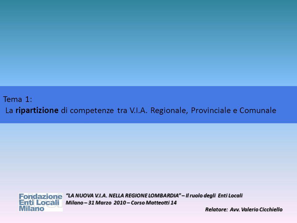 Tema 1: La ripartizione di competenze tra V.I.A. Regionale, Provinciale e Comunale LA NUOVA V.I.A. NELLA REGIONE LOMBARDIA – Il ruolo degli Enti Local