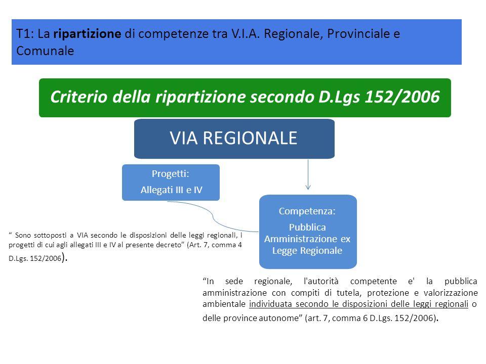 Criterio della ripartizione secondo D.Lgs 152/2006 VIA REGIONALE Progetti: Allegati III e IV Competenza: Pubblica Amministrazione ex Legge Regionale I