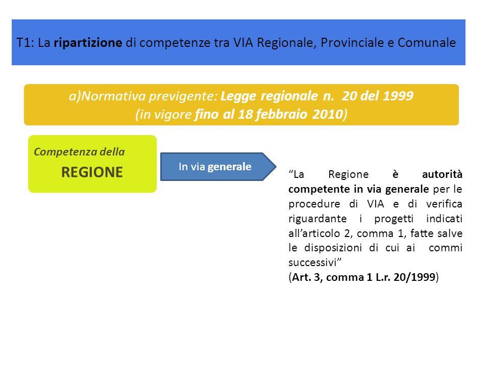 a)Normativa previgente: Legge regionale n. 20 del 1999 (in vigore fino al 18 febbraio 2010) Competenza della REGIONE In via generale La Regione è auto
