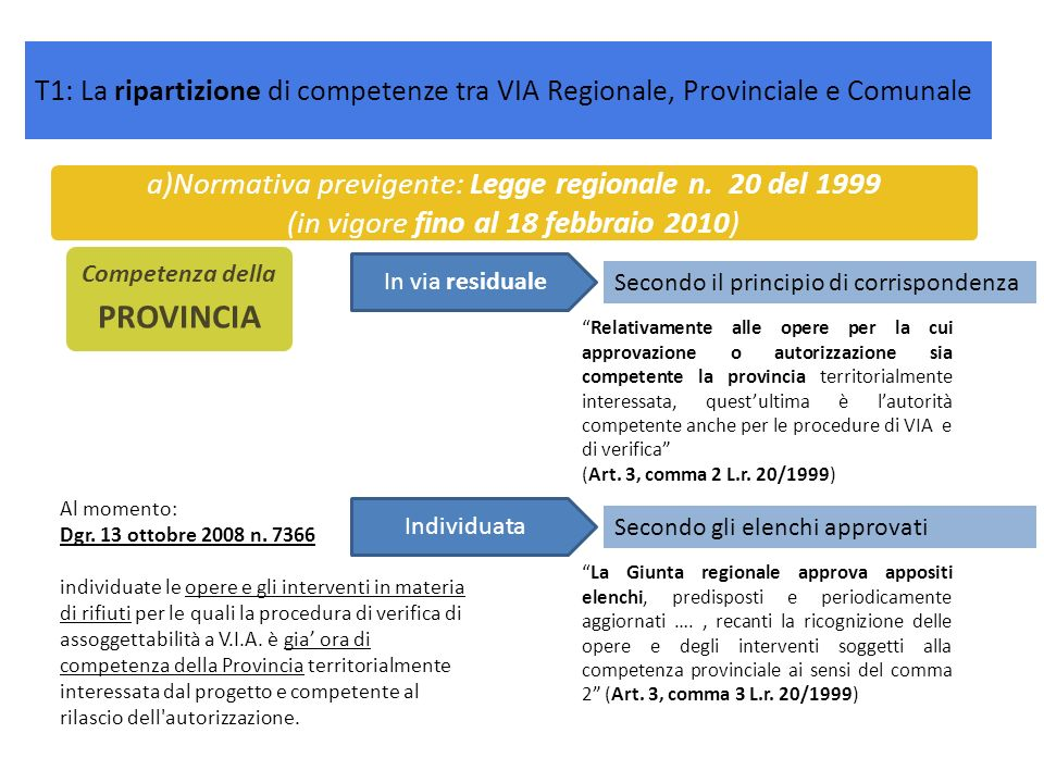 a)Normativa previgente: Legge regionale n. 20 del 1999 (in vigore fino al 18 febbraio 2010) Competenza della PROVINCIA La Giunta regionale approva app