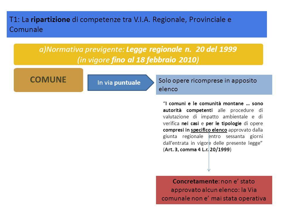 a)Normativa previgente: Legge regionale n. 20 del 1999 (in vigore fino al 18 febbraio 2010) COMUNE In via puntuale Solo opere ricomprese in apposito e