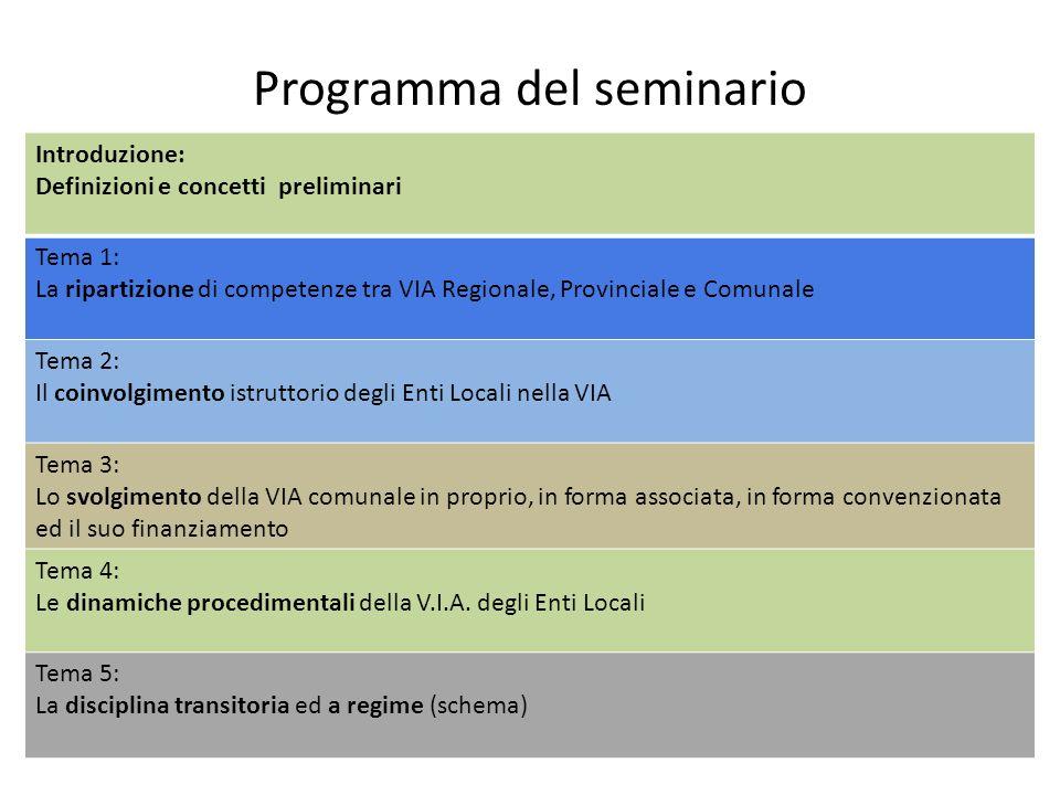 Introduzione: Definizioni e concetti preliminari Tema 1: La ripartizione di competenze tra VIA Regionale, Provinciale e Comunale Tema 2: Il coinvolgim