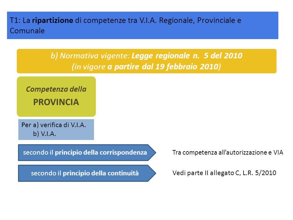 b) Normativa vigente: Legge regionale n. 5 del 2010 (in vigore a partire dal 19 febbraio 2010) secondo il principio della corrispondenza Per a) verifi