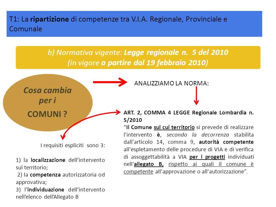b) Normativa vigente: Legge regionale n. 5 del 2010 (in vigore a partire dal 19 febbraio 2010) Cosa cambia per i COMUNI ? ART. 2, COMMA 4 LEGGE Region