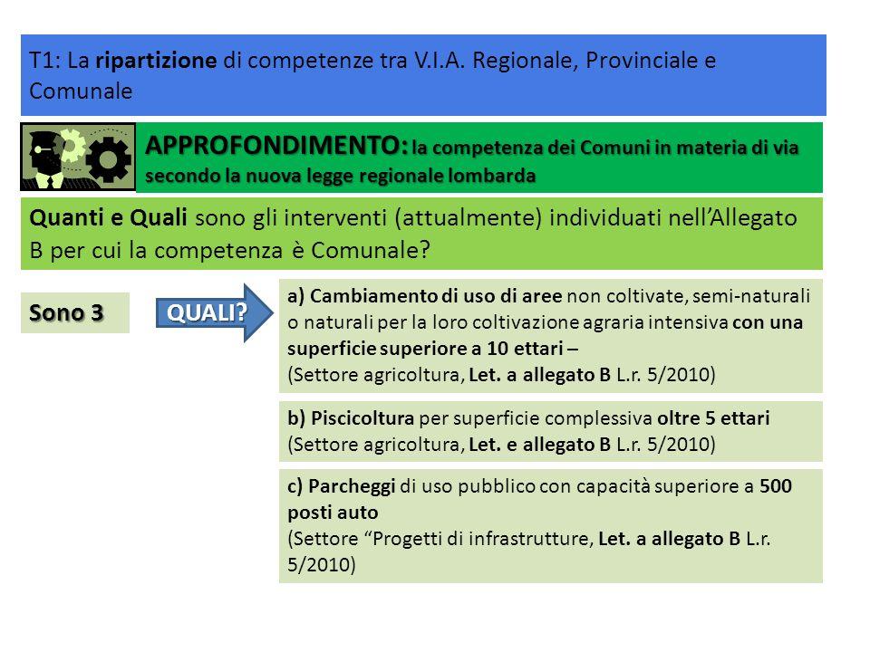APPROFONDIMENTO: la competenza dei Comuni in materia di via secondo la nuova legge regionale lombarda Quanti e Quali sono gli interventi (attualmente)