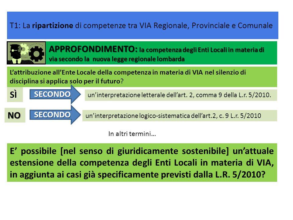 APPROFONDIMENTO: la competenza degli Enti Locali in materia di via secondo la nuova legge regionale lombarda Lattribuzione allEnte Locale della compet