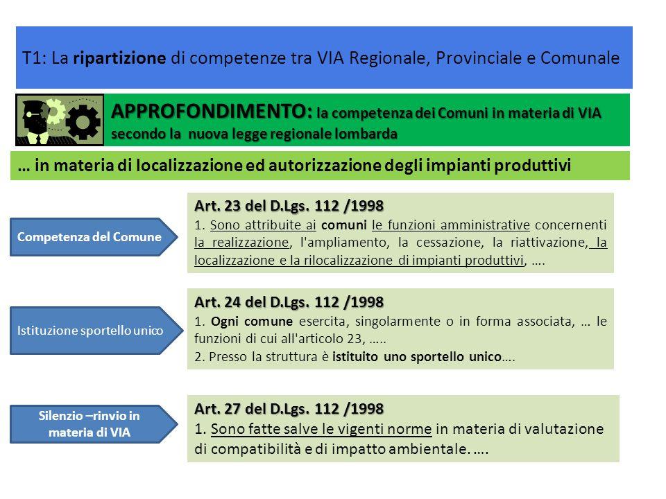 T1: La ripartizione di competenze tra VIA Regionale, Provinciale e Comunale APPROFONDIMENTO: la competenza dei Comuni in materia di VIA secondo la nuo