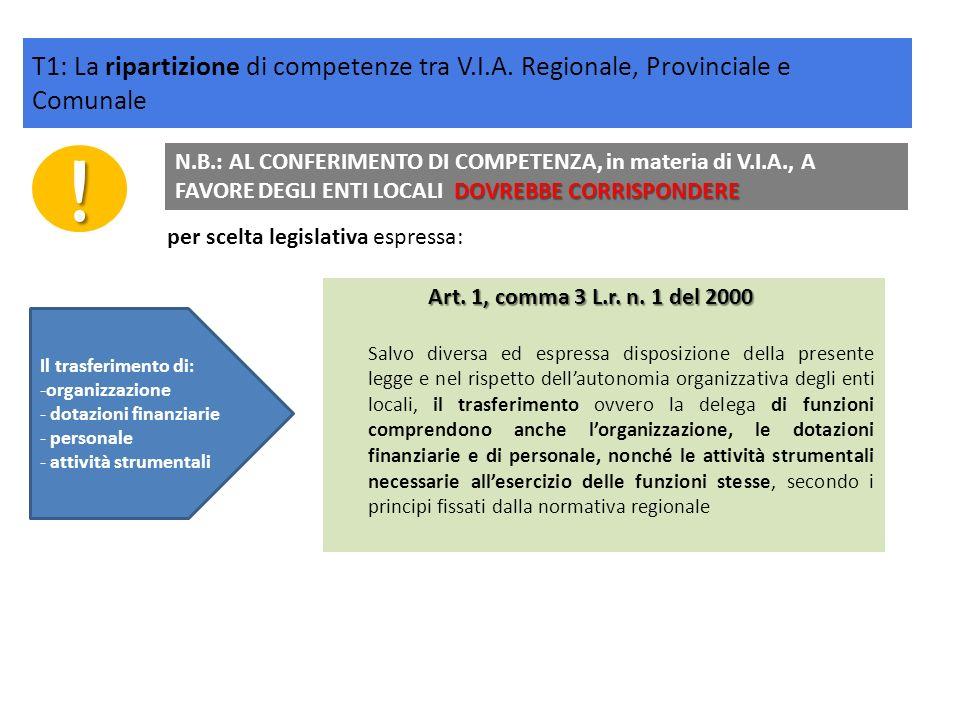 ! DOVREBBE CORRISPONDERE N.B.: AL CONFERIMENTO DI COMPETENZA, in materia di V.I.A., A FAVORE DEGLI ENTI LOCALI DOVREBBE CORRISPONDERE per scelta legis