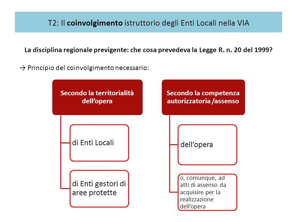 T2: Il coinvolgimento istruttorio degli Enti Locali nella VIA La disciplina regionale previgente: che cosa prevedeva la Legge R. n. 20 del 1999? Princ
