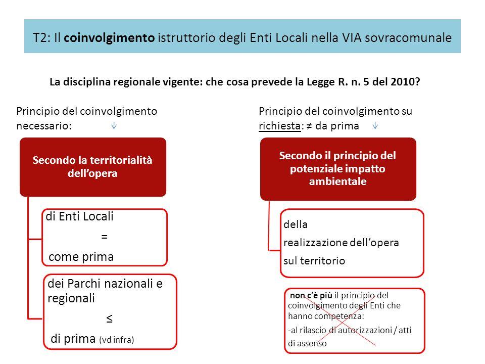 T2: Il coinvolgimento istruttorio degli Enti Locali nella VIA sovracomunale La disciplina regionale vigente: che cosa prevede la Legge R. n. 5 del 201