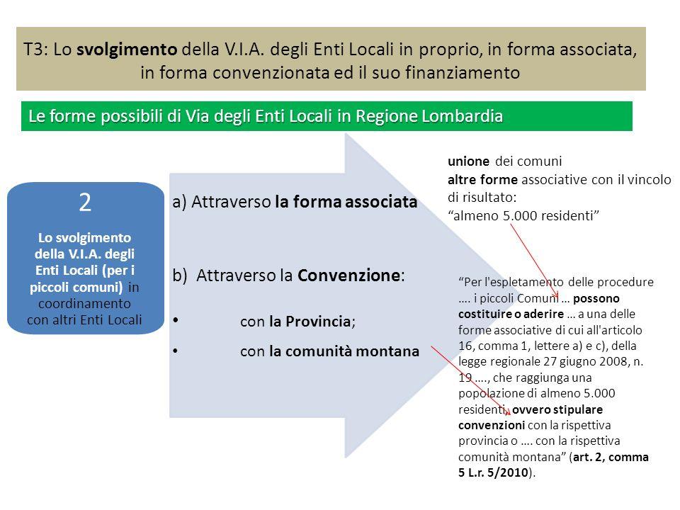 T3: Lo svolgimento della V.I.A. degli Enti Locali in proprio, in forma associata, in forma convenzionata ed il suo finanziamento Le forme possibili di