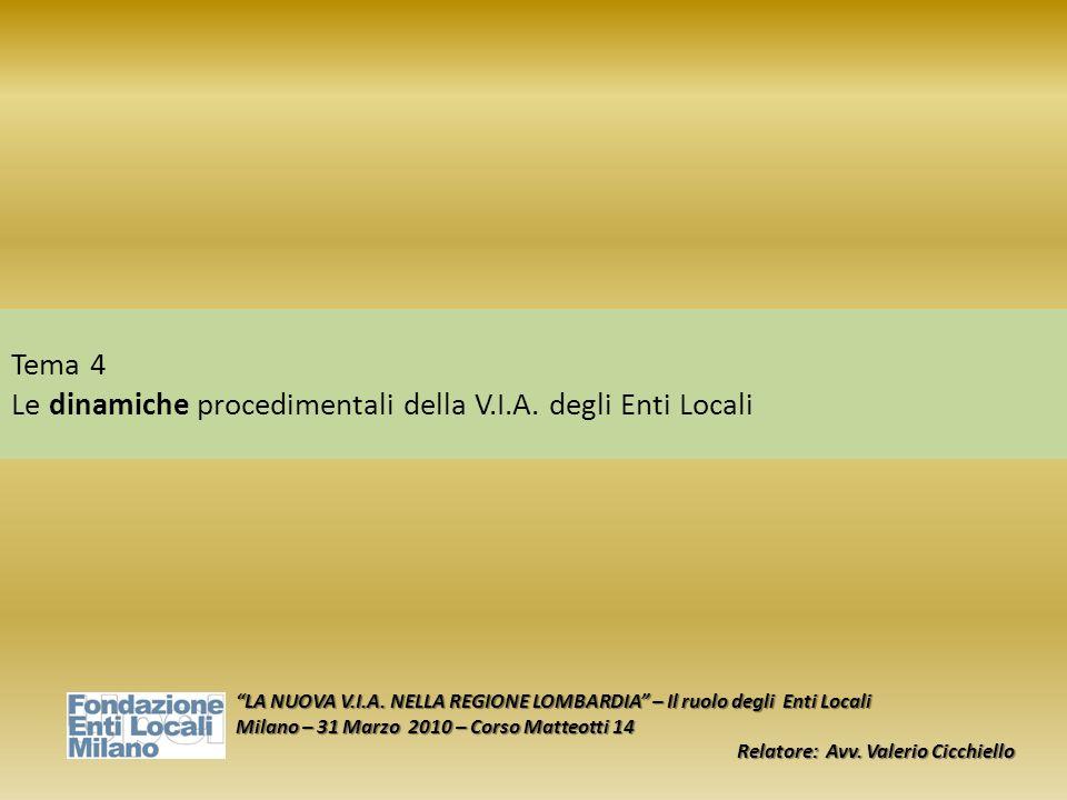 Tema 4 Le dinamiche procedimentali della V.I.A. degli Enti Locali LA NUOVA V.I.A. NELLA REGIONE LOMBARDIA – Il ruolo degli Enti Locali Milano – 31 Mar
