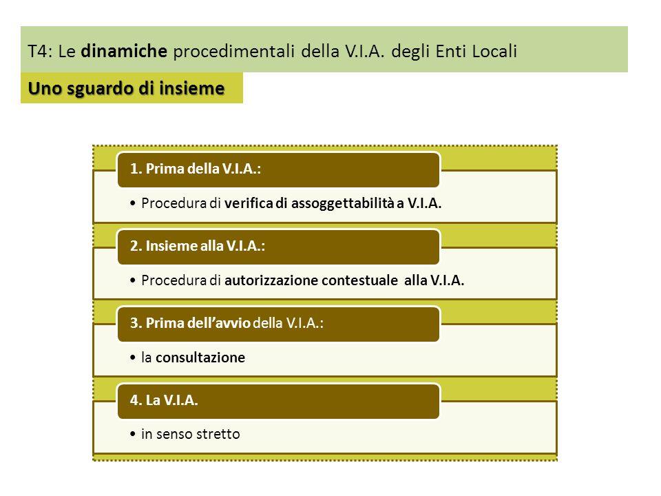 T4: Le dinamiche procedimentali della V.I.A. degli Enti Locali Uno sguardo di insieme Procedura di verifica di assoggettabilità a V.I.A. 1. Prima dell