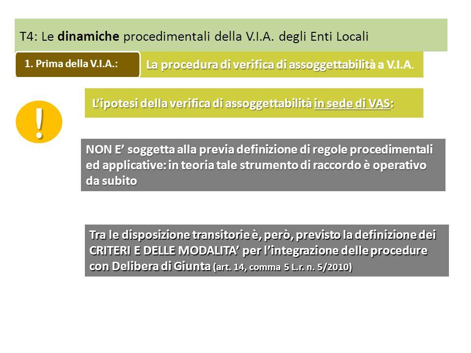 T4: Le dinamiche procedimentali della V.I.A. degli Enti Locali ! NON E soggetta alla previa definizione di regole procedimentali ed applicative: in te