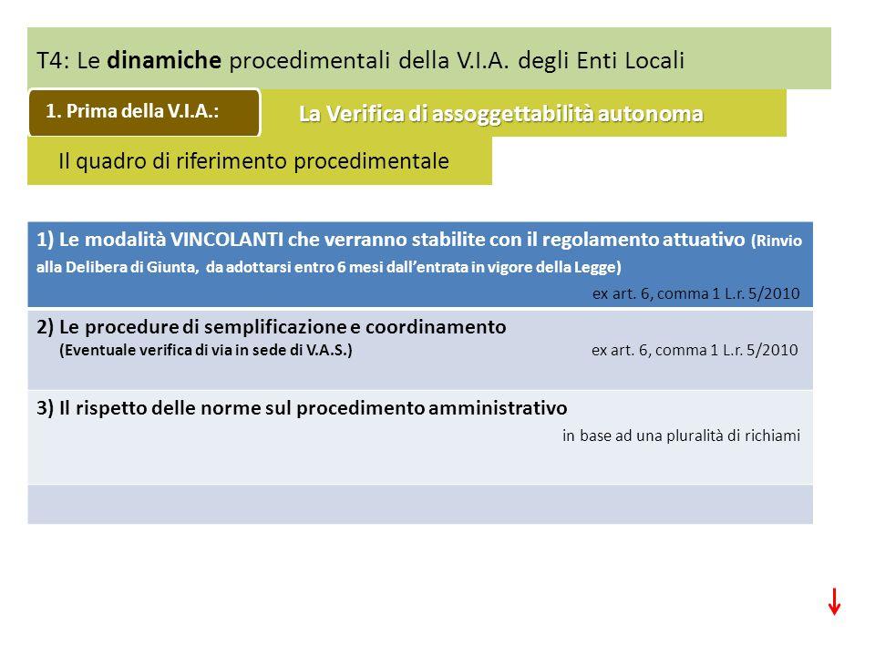 T4: Le dinamiche procedimentali della V.I.A. degli Enti Locali 1) Le modalità VINCOLANTI che verranno stabilite con il regolamento attuativo (Rinvio a