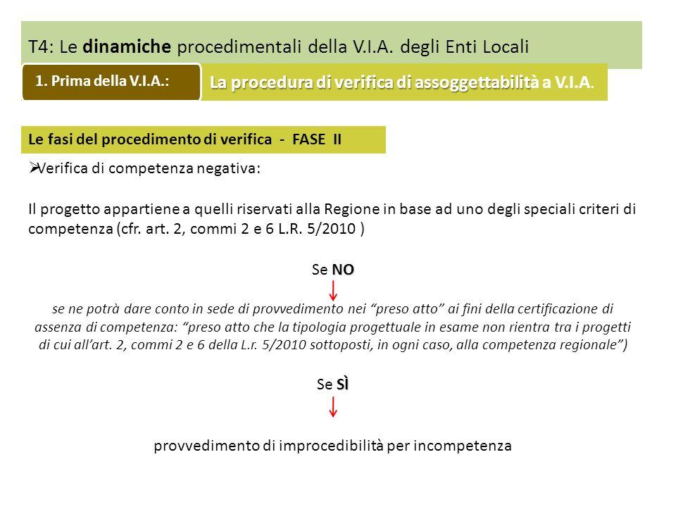 T4: Le dinamiche procedimentali della V.I.A. degli Enti Locali Le fasi del procedimento di verifica - FASE II Verifica di competenza negativa: Il prog