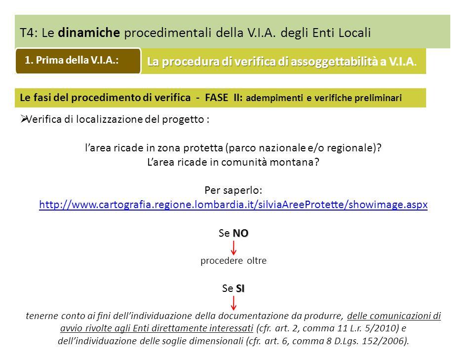 T4: Le dinamiche procedimentali della V.I.A. degli Enti Locali Le fasi del procedimento di verifica - FASE II: adempimenti e verifiche preliminari Ver