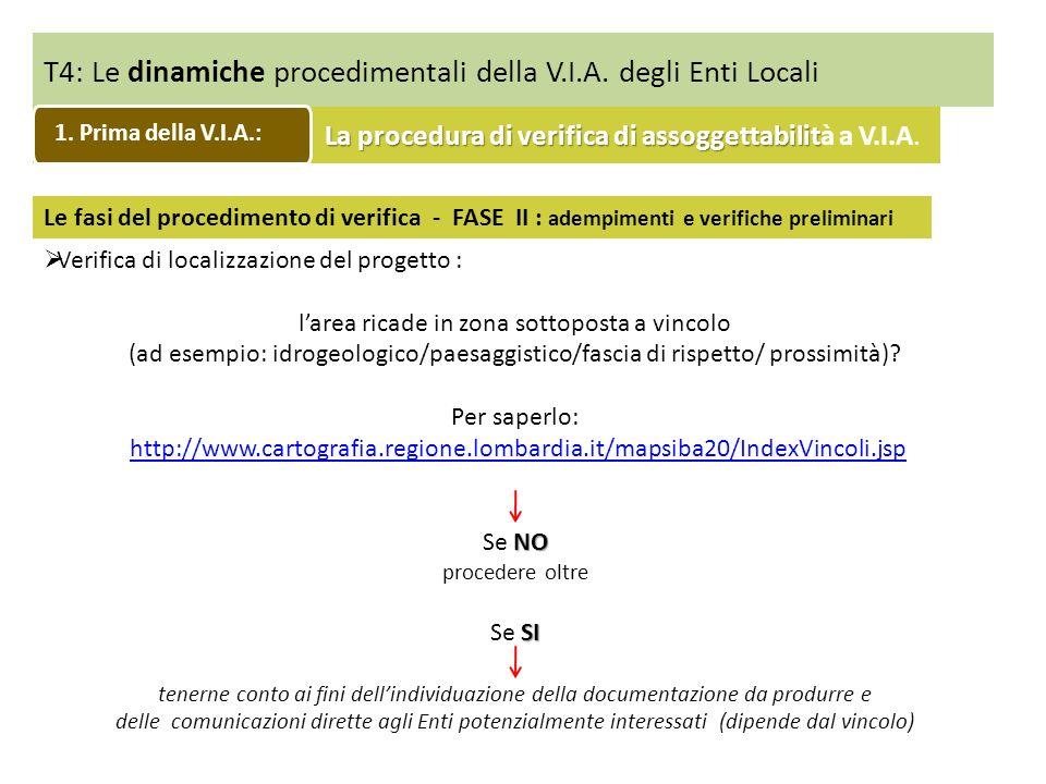 T4: Le dinamiche procedimentali della V.I.A. degli Enti Locali Verifica di localizzazione del progetto : larea ricade in zona sottoposta a vincolo (ad