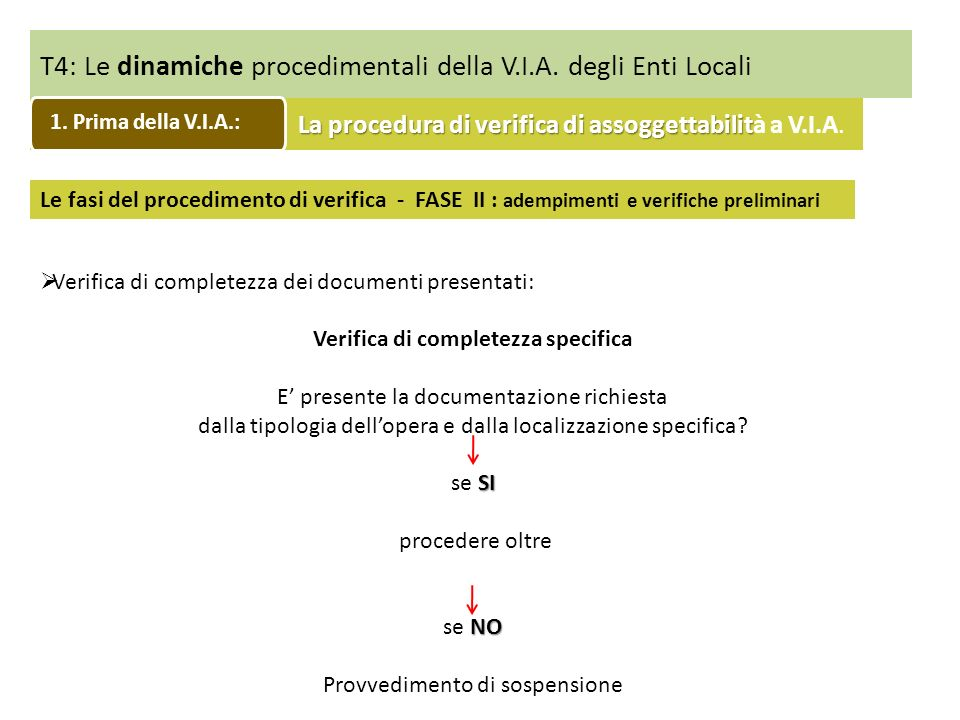 T4: Le dinamiche procedimentali della V.I.A. degli Enti Locali Verifica di completezza dei documenti presentati: Verifica di completezza specifica E p