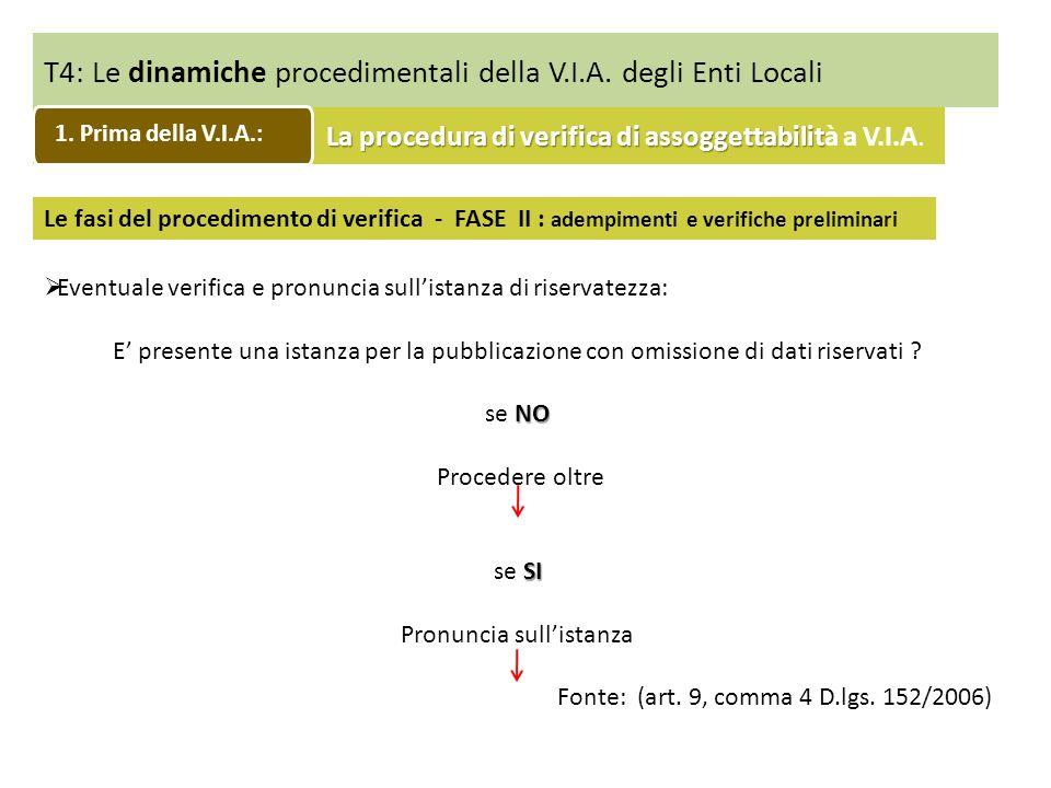 T4: Le dinamiche procedimentali della V.I.A. degli Enti Locali Eventuale verifica e pronuncia sullistanza di riservatezza: E presente una istanza per