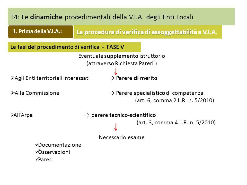 T4: Le dinamiche procedimentali della V.I.A. degli Enti Locali Le fasi del procedimento di verifica - FASE V Eventuale supplemento istruttorio (attrav