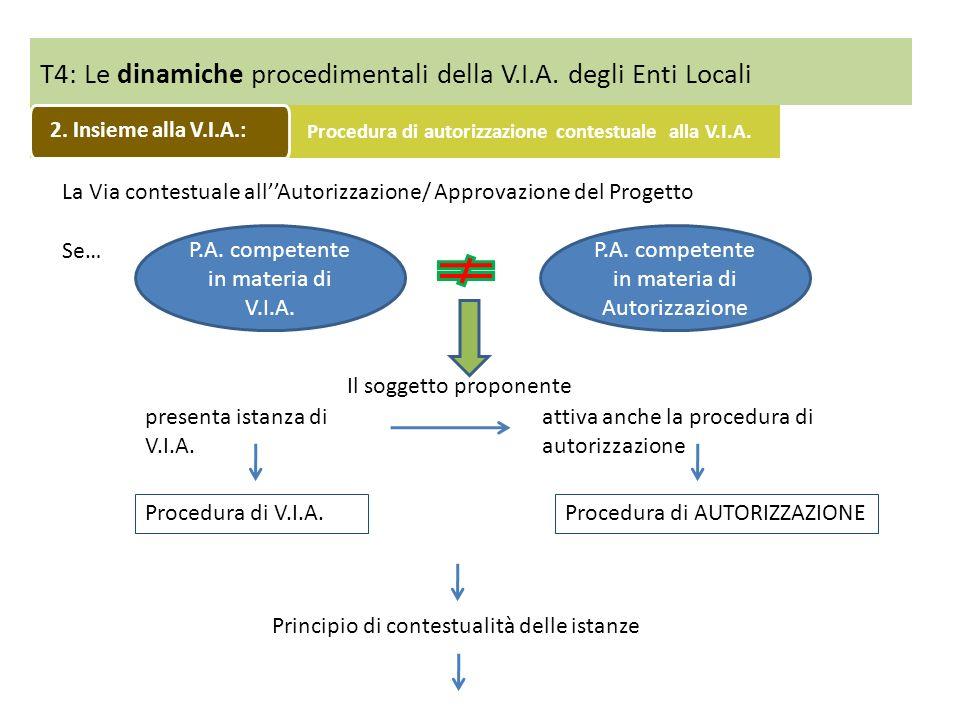 T4: Le dinamiche procedimentali della V.I.A. degli Enti Locali Se… Il soggetto proponente presenta istanza di V.I.A. attiva anche la procedura di auto