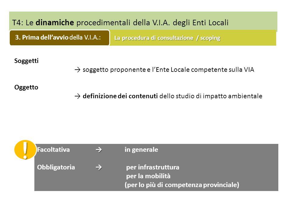 T4: Le dinamiche procedimentali della V.I.A. degli Enti Locali La procedura di consultazione / scoping La procedura di consultazione / scoping 3. Prim